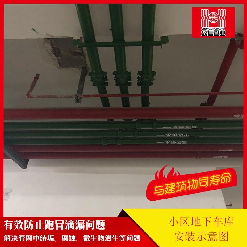 内衬不锈钢复合管与配件配套连接