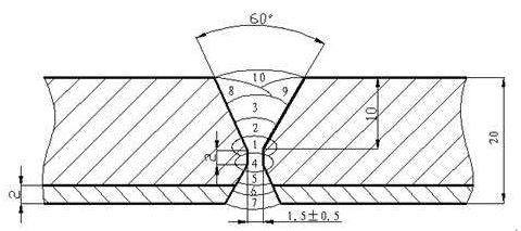 焊接坡口图